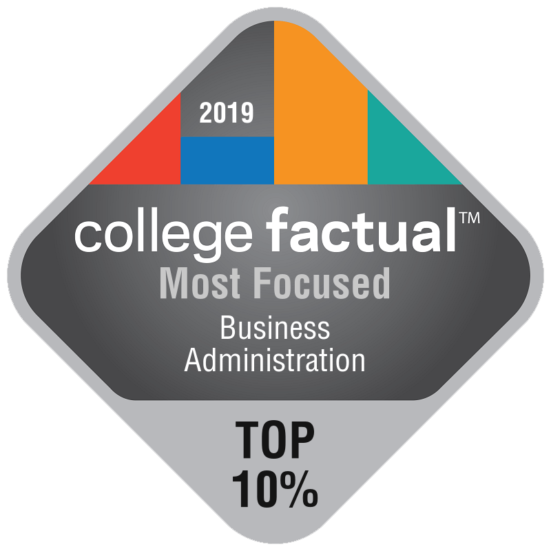2019 College Factual Business Admin badge