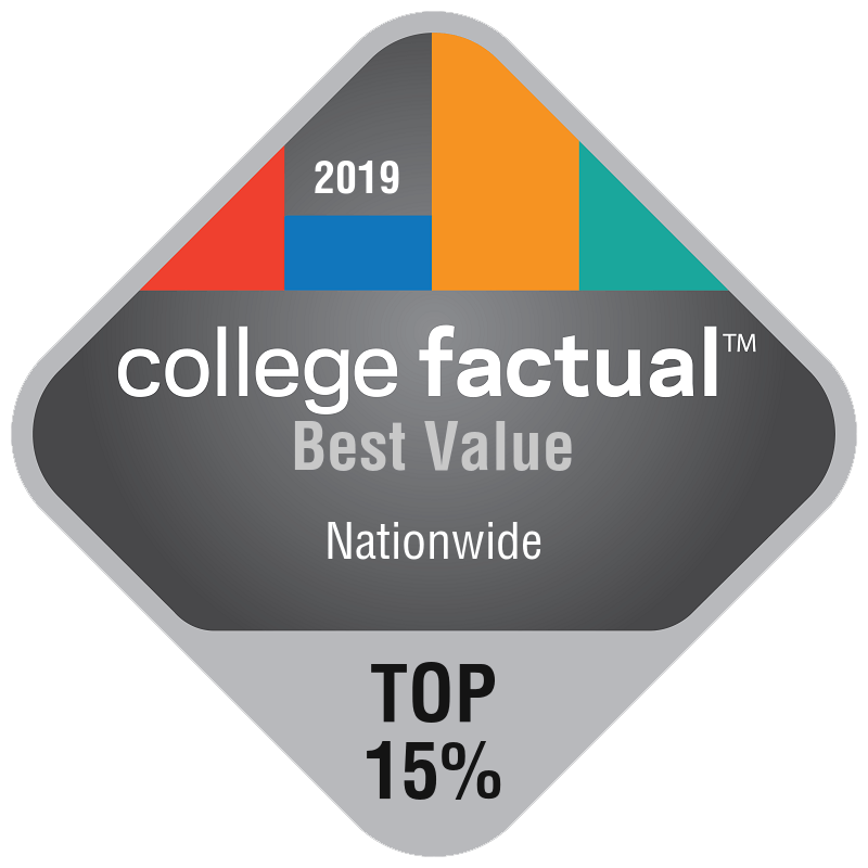 2019 College Factual Best Value Badge