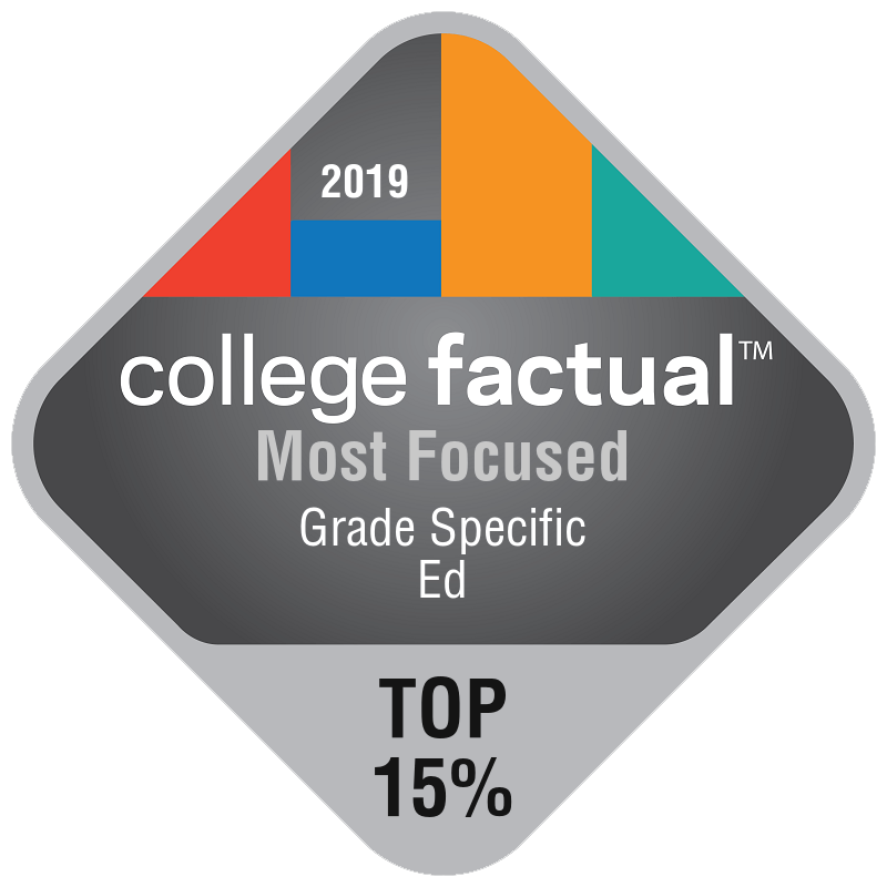 2019 College Factual Education Badge