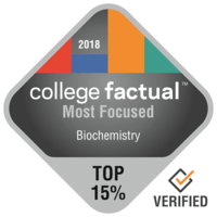 2017 College Factual banner - BCH