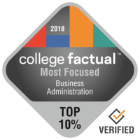 College Factual Banner-Business