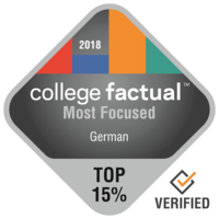 2017 College Factual banner-German