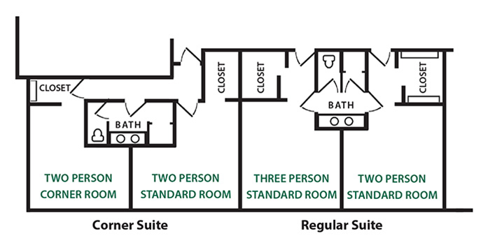 Diagram of room options